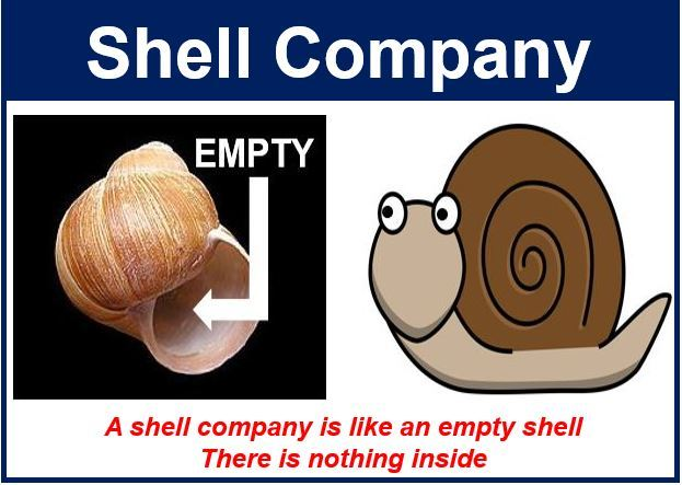 Shell Companies Use Leverage to Buy Political Ads and Residential Real Estate